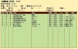 第33S:03月4週 阪神大賞典 成績