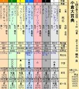 第21S:02月1週 小倉大賞典