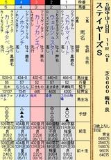 第31S:12月2週 ステイヤーズS