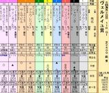 第34S:09月3週 ヴェルメイユ賞