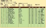 第21S:07月1週 スパーキングレディーC 成績