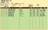 第28S:08月4週 札幌記念 成績