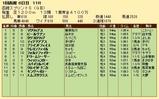 第24S:07月1週 函館スプリントS 成績