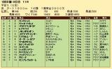 第30S:01月4週 平安S 成績