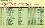 第19S:07月4週 マーキュリーC 成績