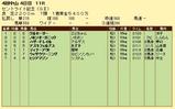 第18S:09月4週 セントライト記念 成績