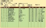 第30S:09月4週 日本テレビ盃 成績