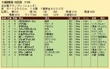 第34S:12月4週 名古屋GP 成績