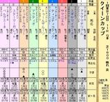 第17S:02月4週 クイーンカップ