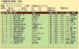 第27S:10月4週 JBCS 成績