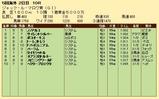 第23S:08月3週 ジャックルマロワ賞 成績