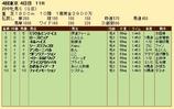 第34S:10月3週 府中牝馬S 成績