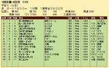 第34S:01月4週 平安S 成績