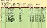 第33S・01月4週 AJCC 成績