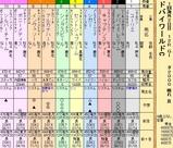 第23S:03月5週 ドバイWC