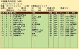 第25S:10月4週 JBCS 成績