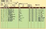第34S:07月2週 スパーキングレディーC 成績