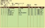 第18S:09月2週 新潟2歳S 成績