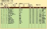 第24S:10月4週 JBCC 成績
