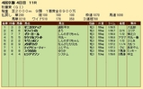 第29S:10月3週 秋華賞 成績