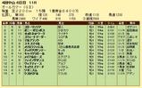 第18S:09月5週 オールカマー 成績