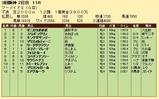 第31S:06月4週 マーメイドS 成績