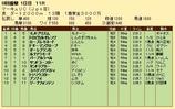 第33S:07月3週 マーキュリC 成績
