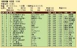 第25S:01月1週 京都金杯 成績