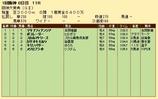 第21S:03月4週 阪神大賞典 成績
