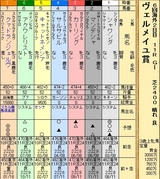 第30S:09月3週 ヴェルメイユ賞