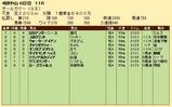 第27S:09月5週 オールカマー 成績