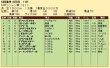 第21S:09月1週 Mロンシャン賞 成績