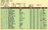 第34S:01月1週 中山金杯 成績