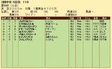 第26S:12月4週 愛知杯 成績