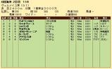 第29S:09月3週 ヴェルメイユ賞 成績