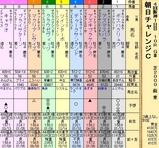 第32S:09月3週 朝日CC