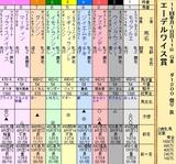 第33S:10月2週 エーデルワイス賞