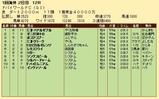 第31S:03月5週 ドバイWC 成績