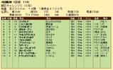 第26S:09月3週 朝日CC 成績