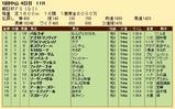 第30S:12月3週 朝日杯FS 成績