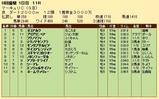 第25S:07月3週 マーキュリC 成績