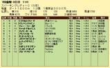 第19S:07月2週 スパーキングレディーC 成績