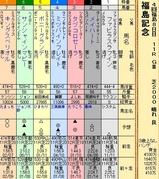 第32S:12月1週 福島記念