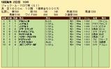 第25S:08月3週 ジャックルマロワ賞 成績