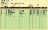 第21S:10月3週 秋華賞 成績