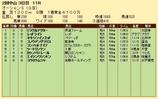 第20S:03月2週 オーシャンS 成績