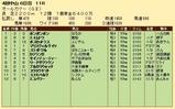 第30S:09月5週 オールカマー 成績