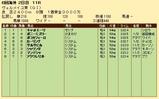 第27S:09月3週 ヴェルメイユ賞 成績