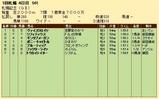 第20S:08月3週 札幌記念 成績