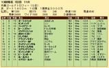 第26S:12月5週 兵庫GT 成績